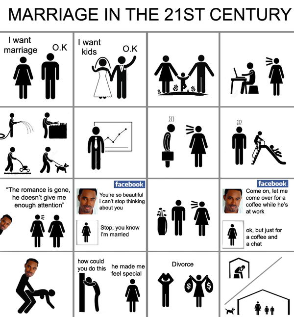Marriage 21century